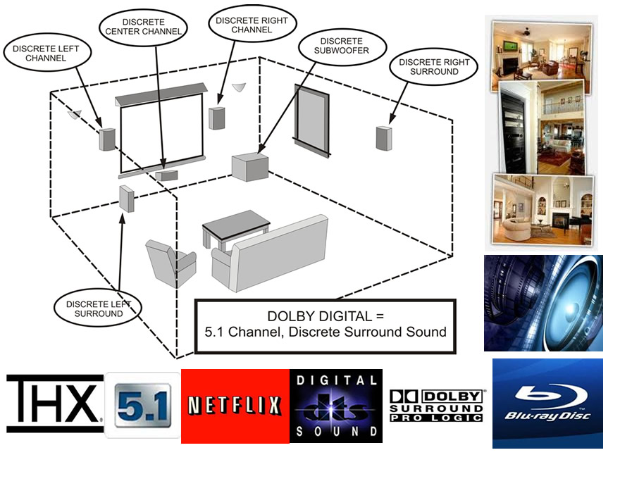 HOME SURROUND SOUND WIRING DIAGRAM - ELECTRIC MX TL on